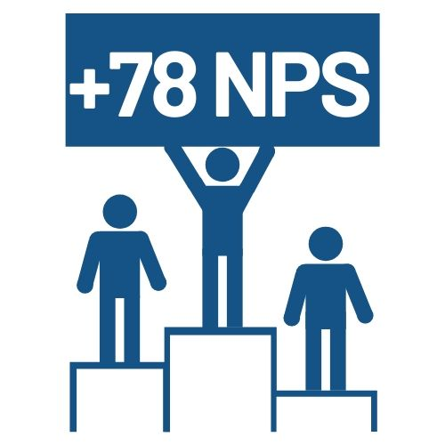 Home | Newland Associates | Executive Search | Outplacement | Predictive Index Partner | HR Services